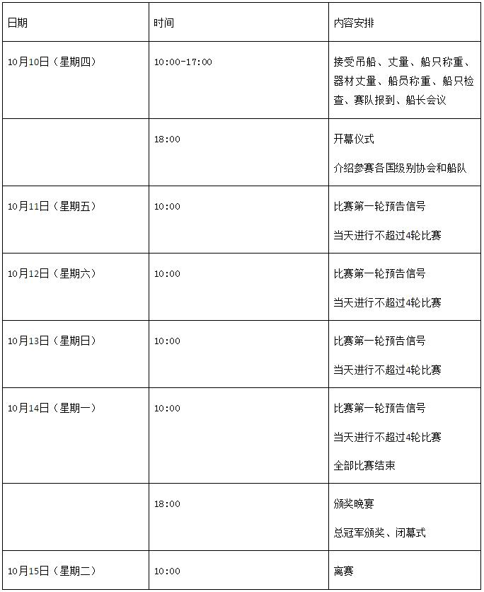 J80赛事日程