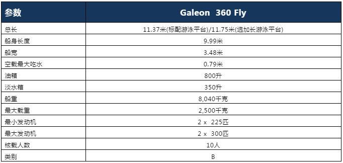 Galeon360Fly-12