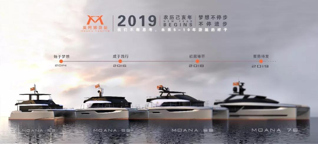莫阿娜新加坡游艇展获奖-11