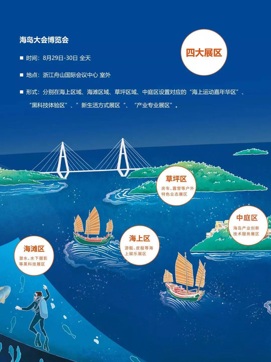 2019国际海岛旅游大会-16
