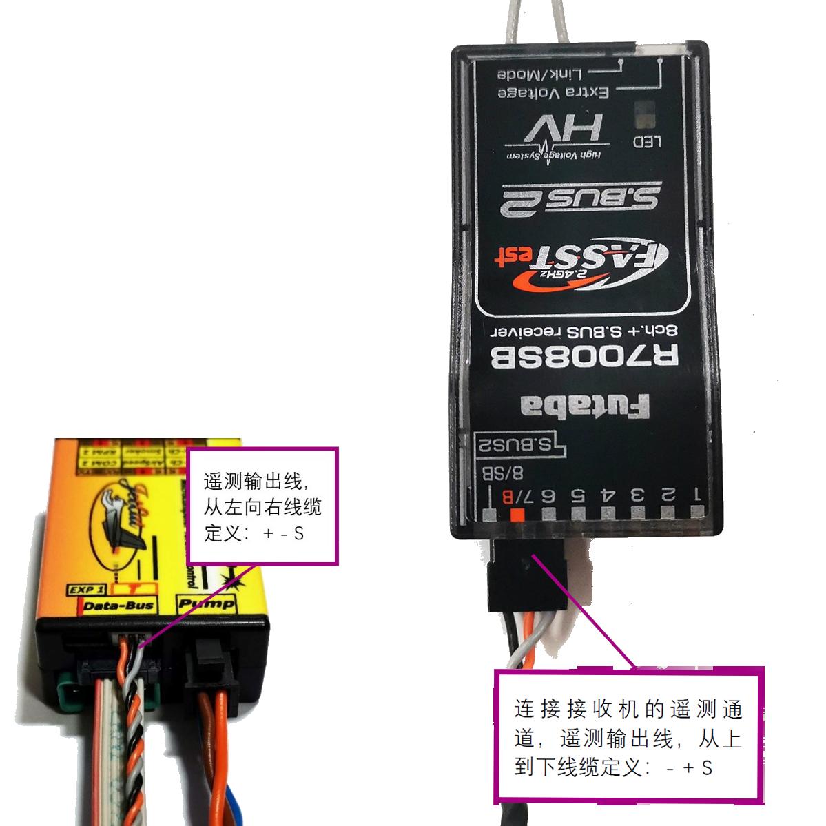 遥测适配器连接图