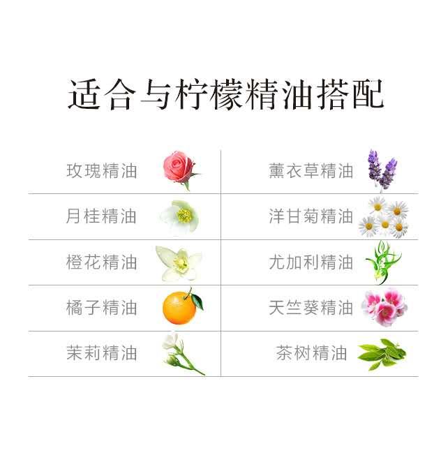 柠檬精纯精油-微信图片_20190605142946