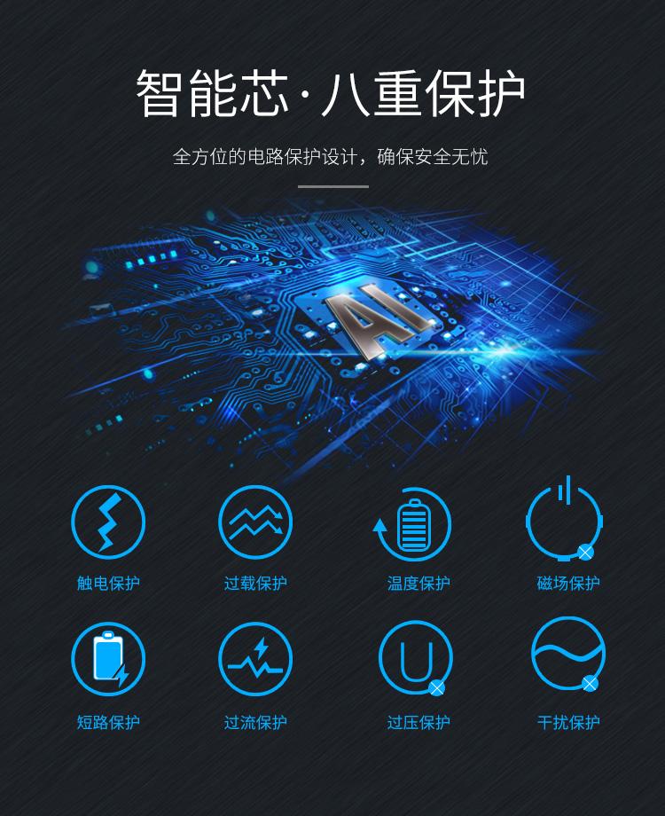 智能芯-安全保障