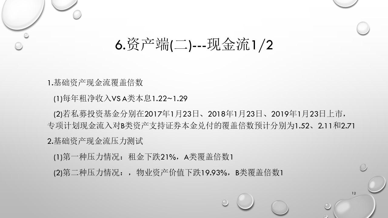 上海浦发大厦REITS案例-幻灯片12