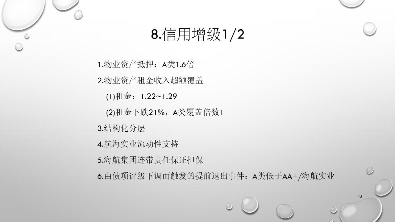 上海浦发大厦REITS案例-幻灯片15