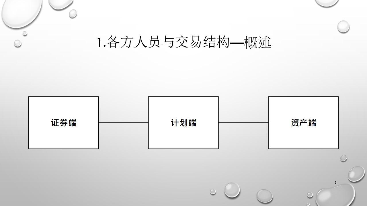 上海浦发大厦REITS案例-幻灯片3