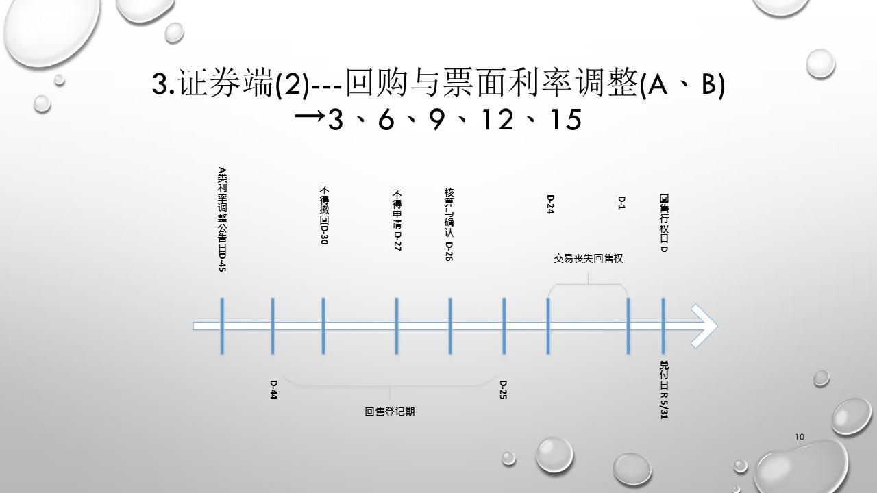 爱情海REITS190520a-幻灯片10