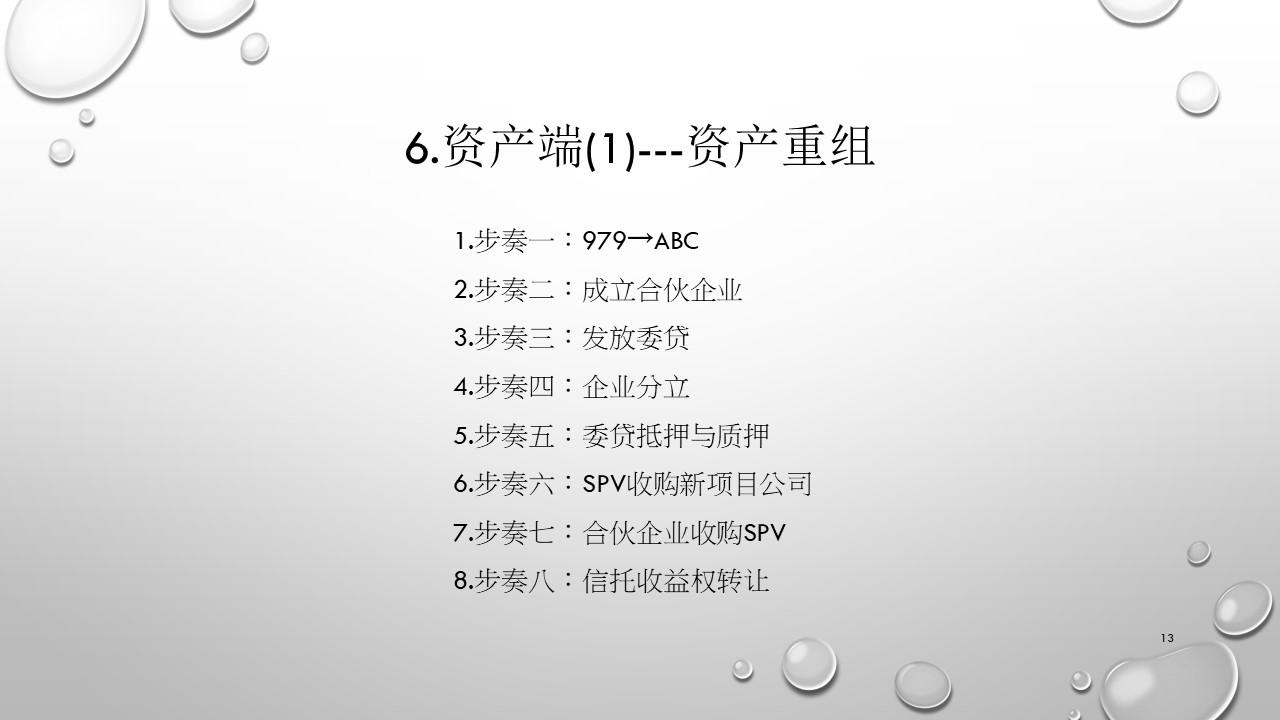 爱情海REITS190520a-幻灯片13