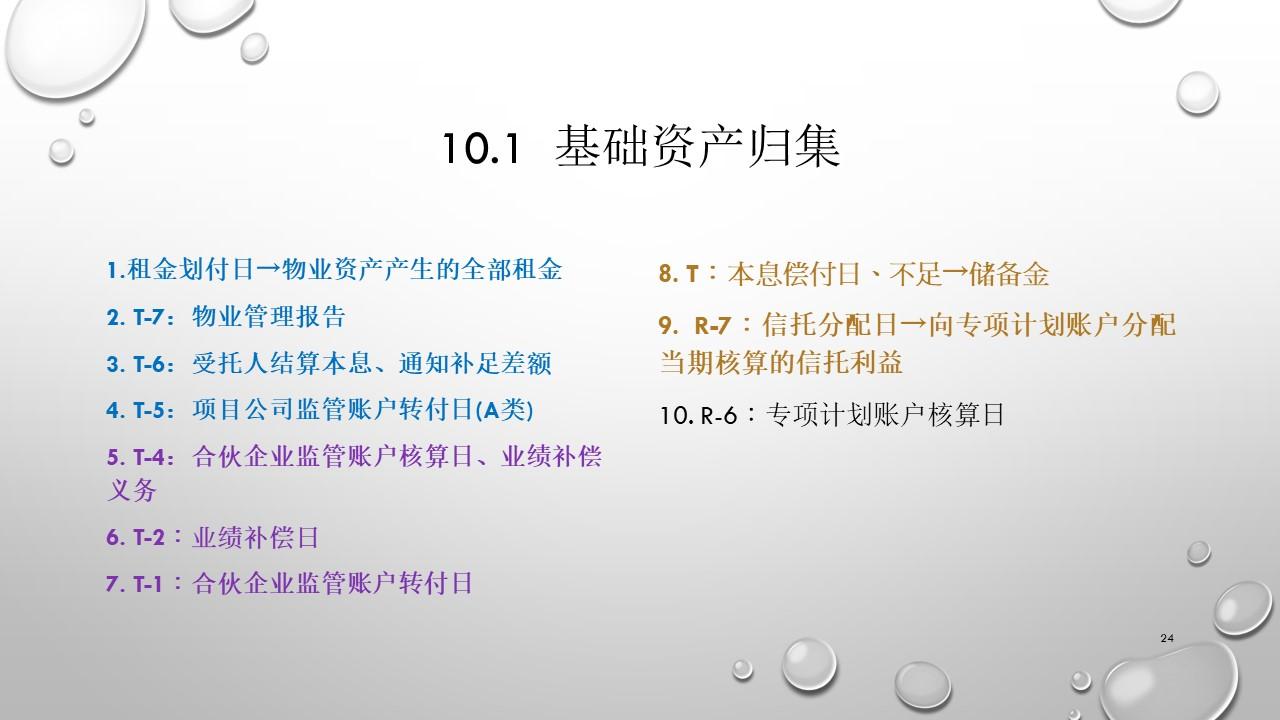 爱情海REITS190520a-幻灯片24
