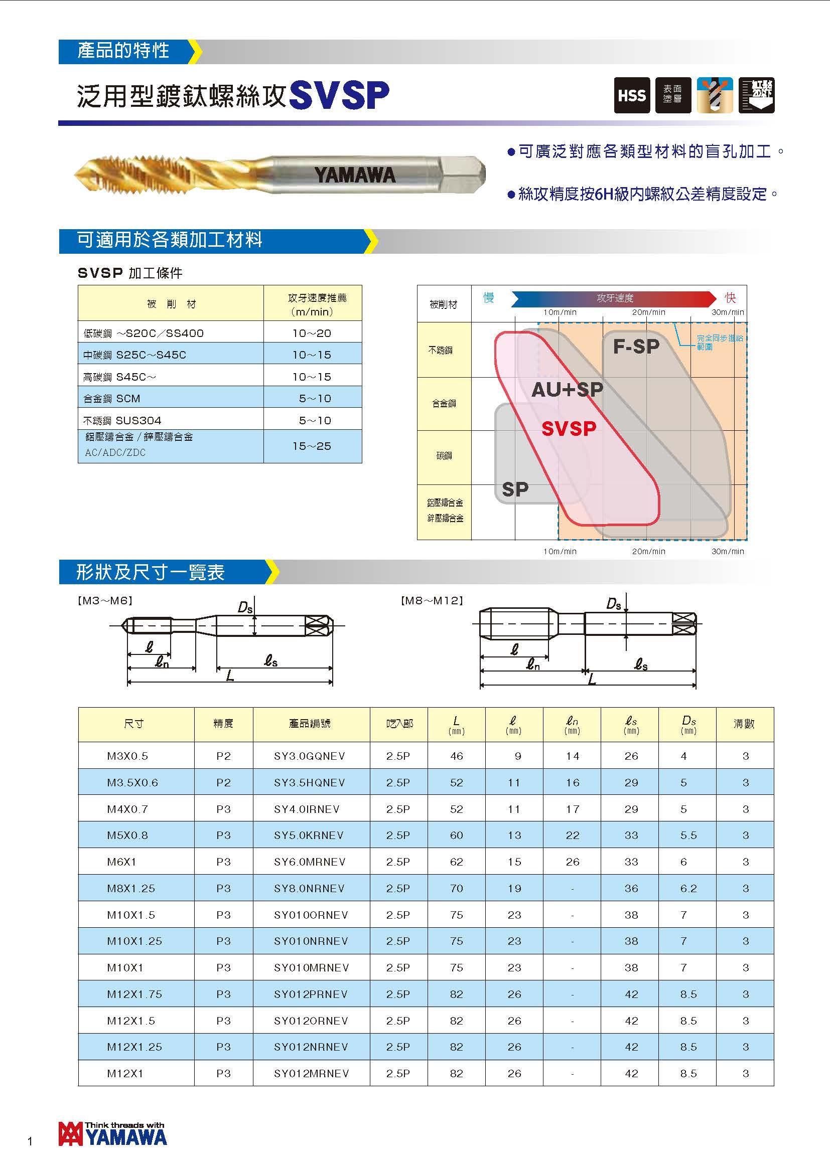 頁面提取自--最新版更中mi-SV泛用型鍍鈦絲攻系列.compressed-2_頁面_1
