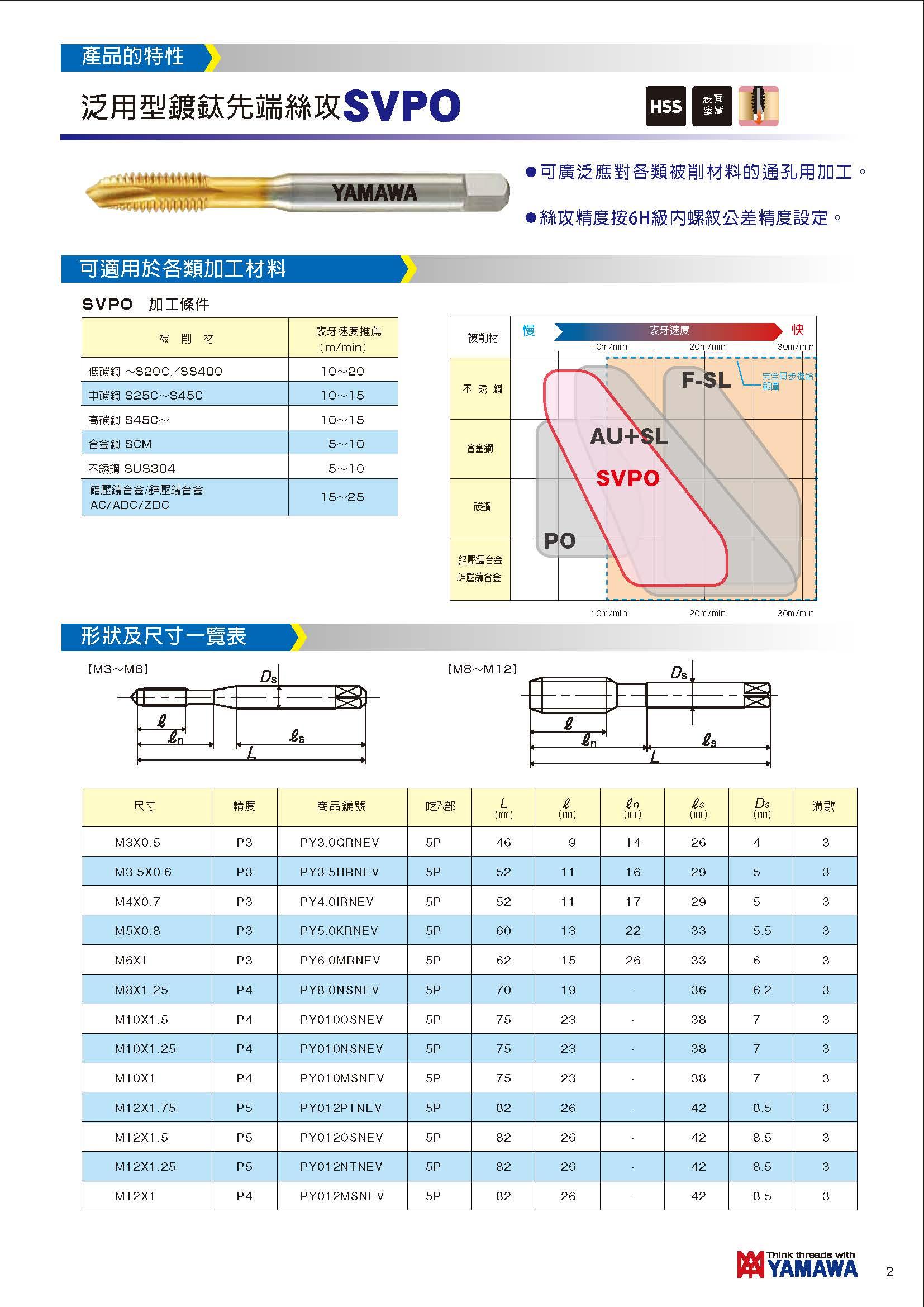 頁面提取自--最新版更中mi-SV泛用型鍍鈦絲攻系列.compressed-2_頁面_2