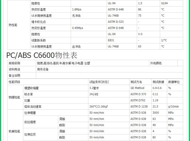 C6800_02