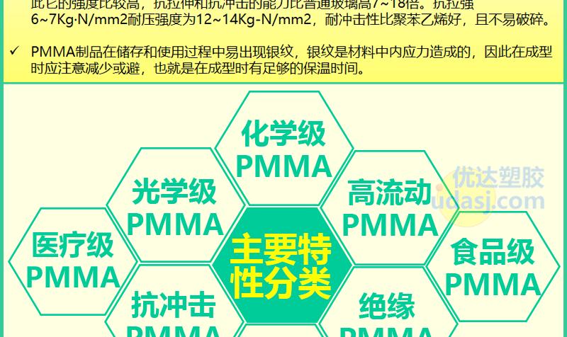LG-PMMA_03
