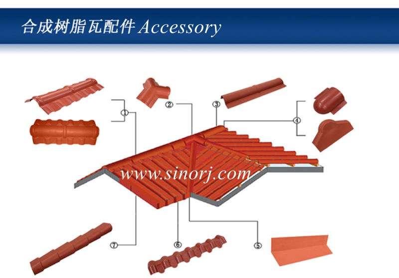 PVC波浪瓦生产线树脂瓦设备琉璃瓦生产设备3