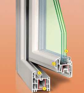 PVC塑钢型材生产线1
