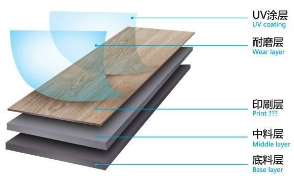 PVC石塑地板生产线,SPC地板设备3