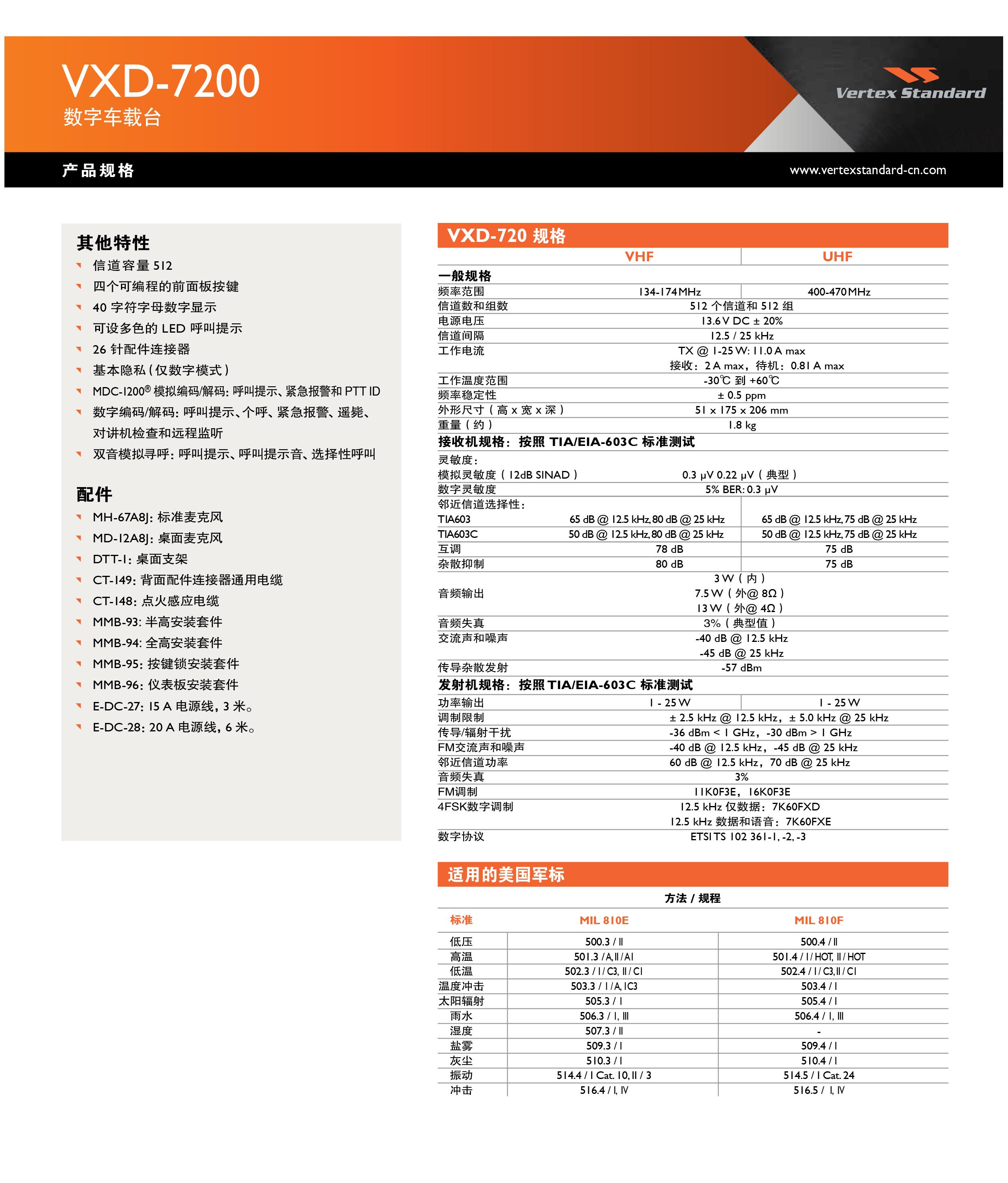VXD-7200彩页_02