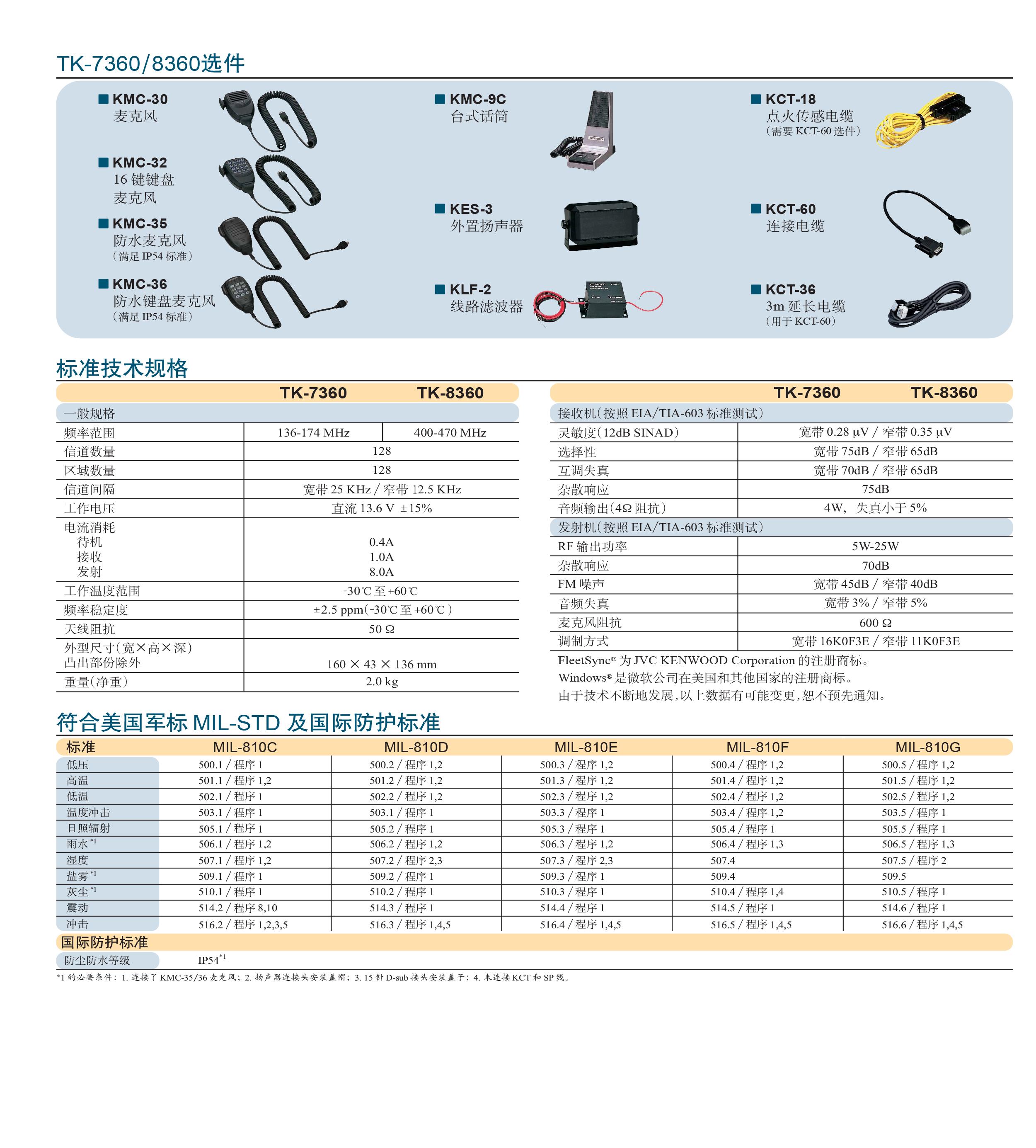 TK-7360_8360_CHS模拟车载台彩页_02