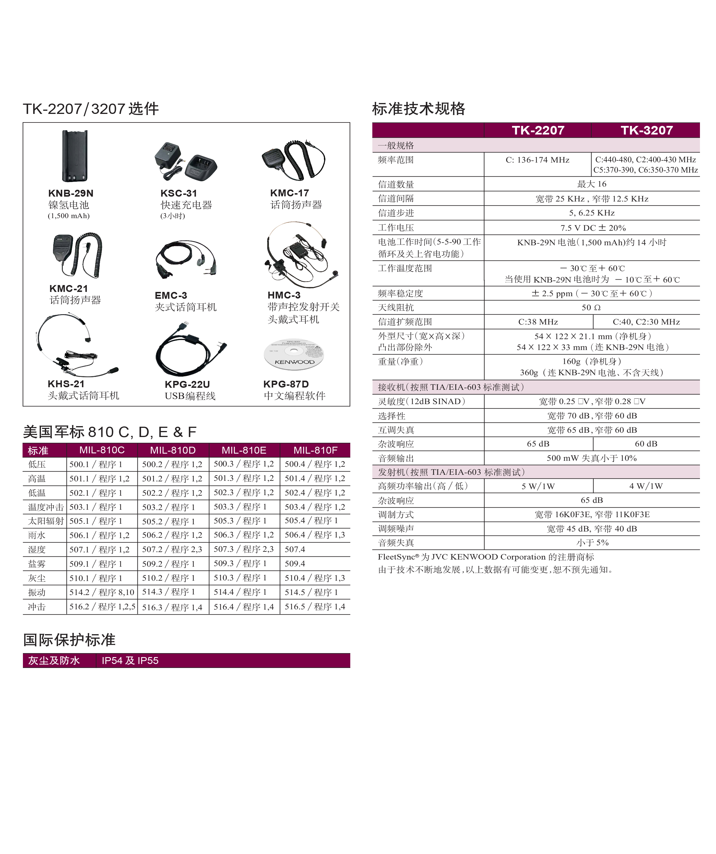 TK2207-3207模拟对讲机彩页_02
