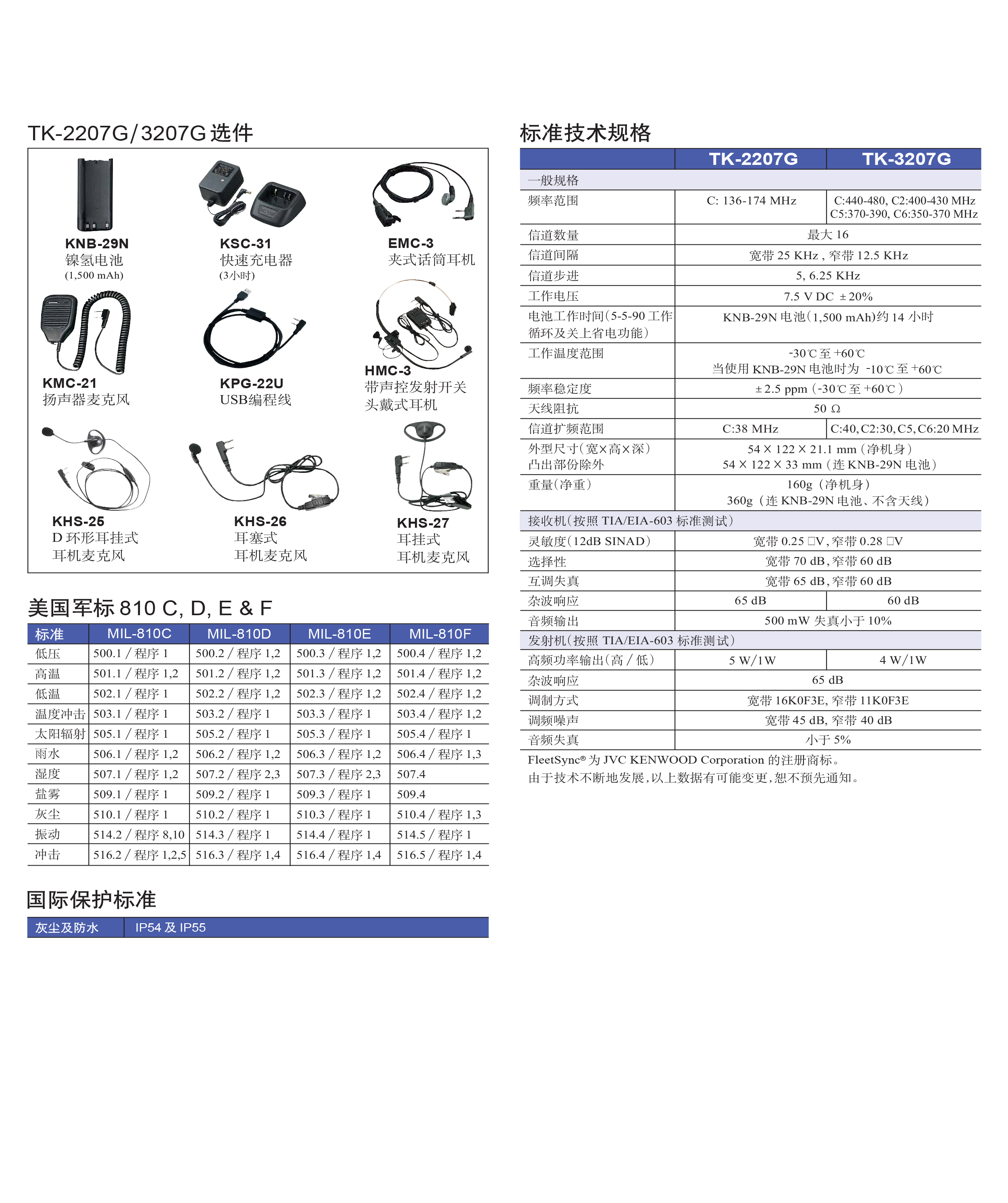 TK-2207G_3207G_CHS模拟对讲机彩页_02