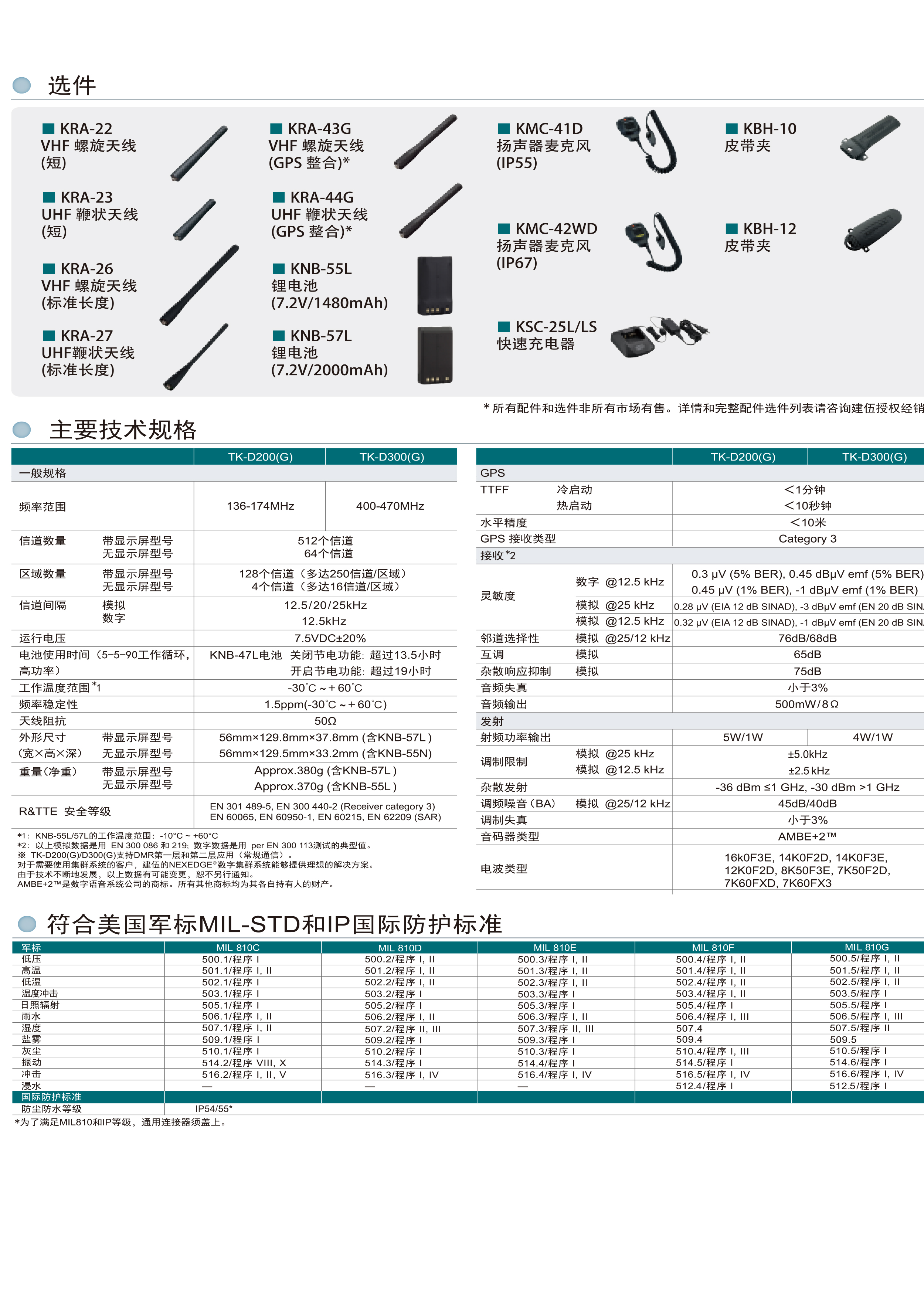 TK-D200,TK-D300数字对讲机_02