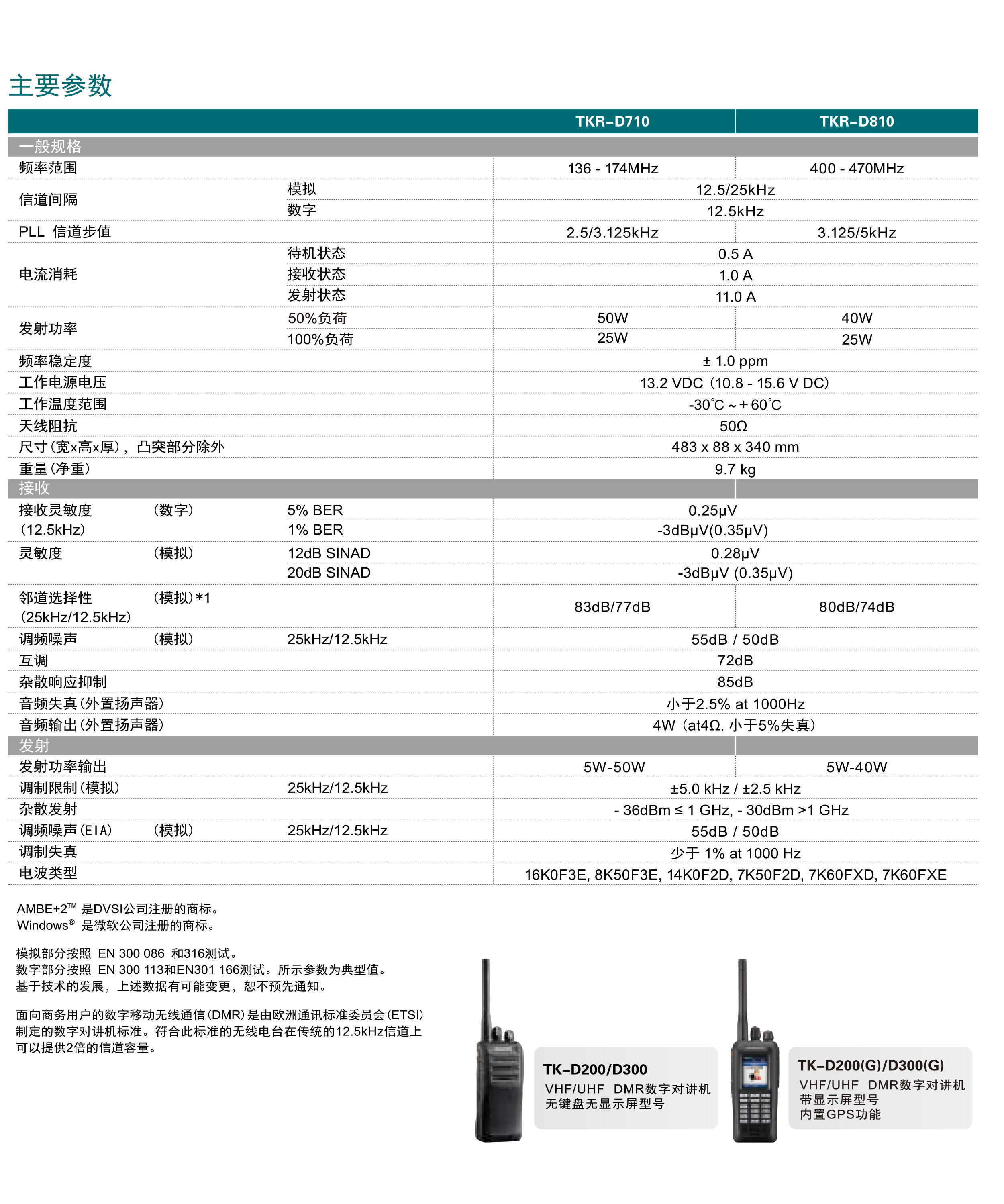 TKR-D710-810数字中转台彩页_02