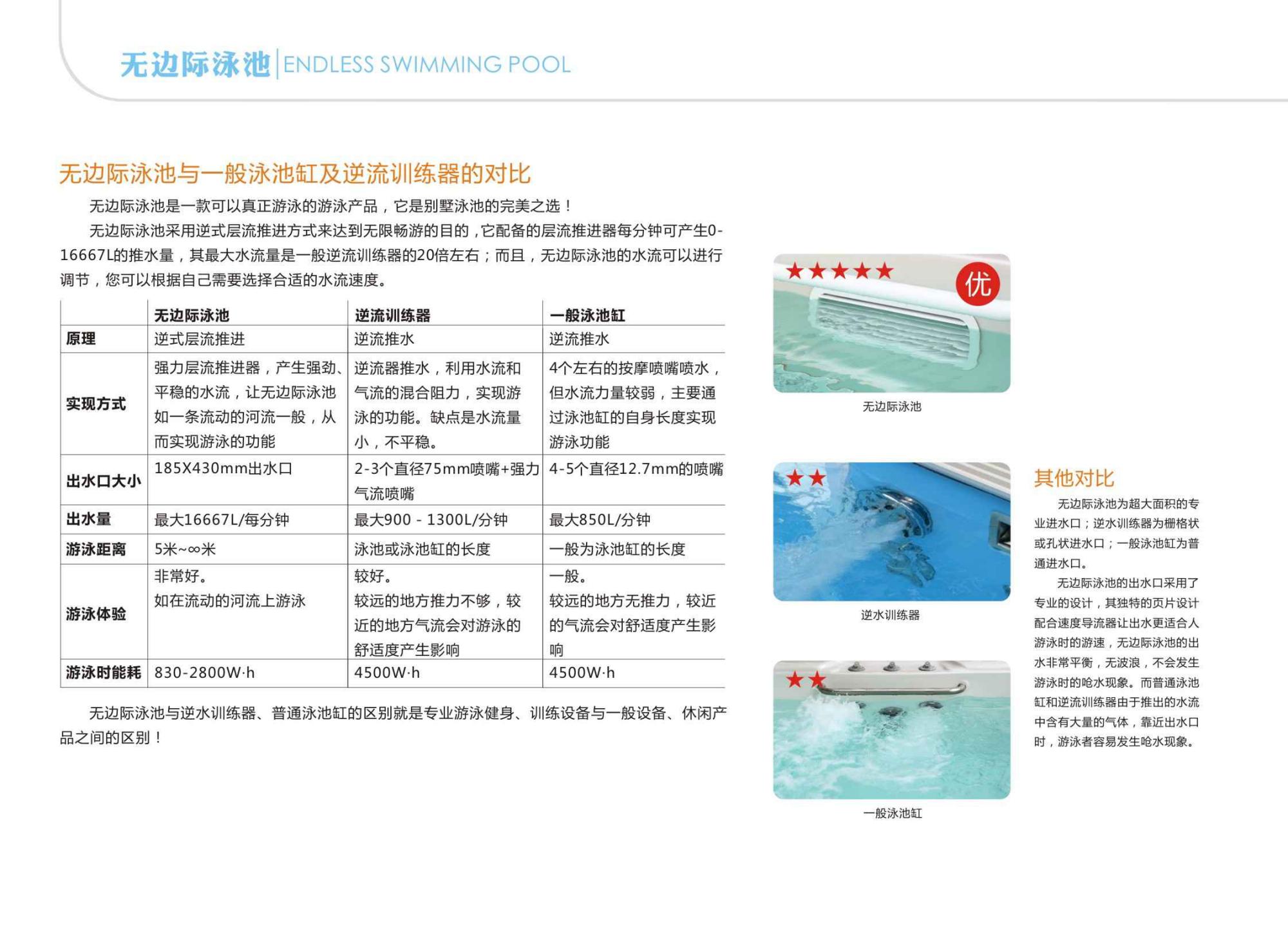 威浪仕無邊際泳池中文畫冊-201408版_11