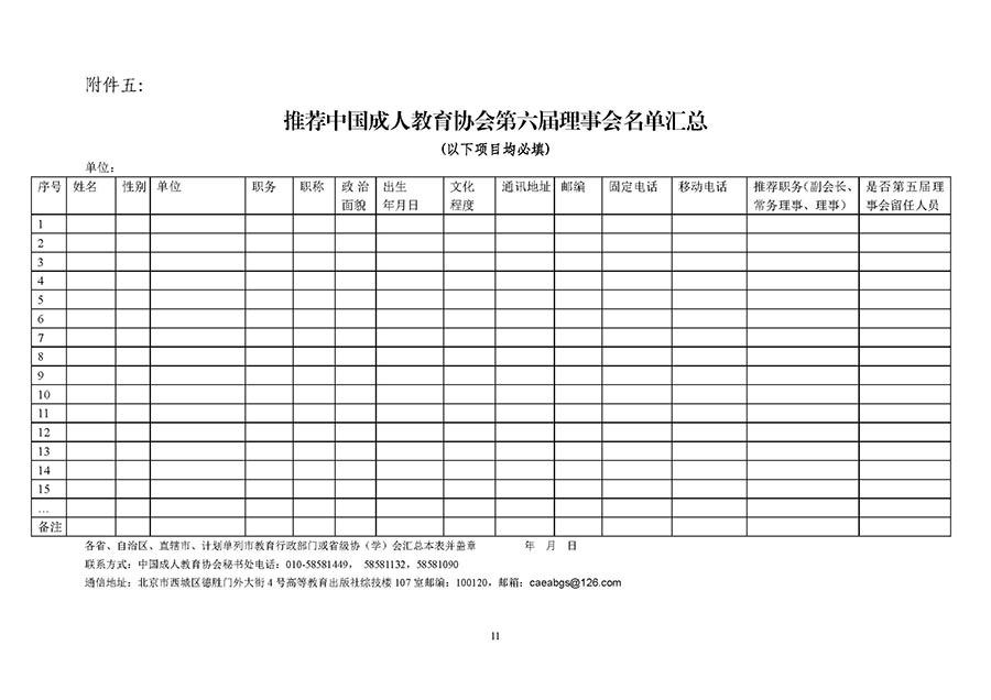 第六届理事会成员候选人的通知_页面_11
