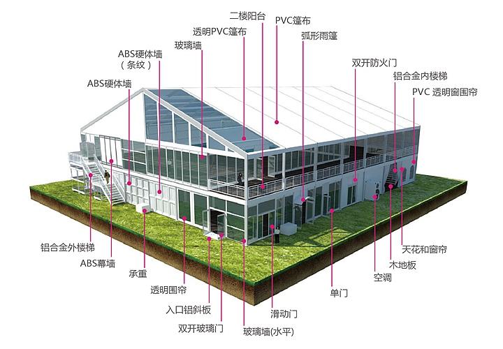 3D效果展示-双层篷房