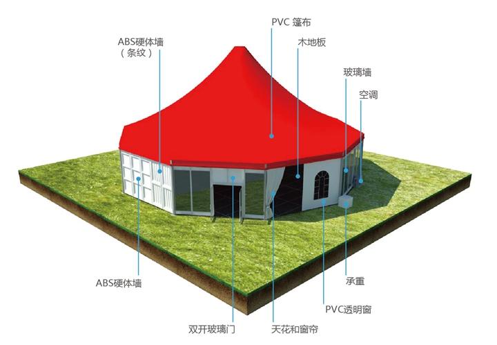3D效果展示-多边形尖顶篷房