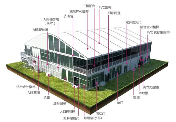 3D效果展示-弧顶双层篷房
