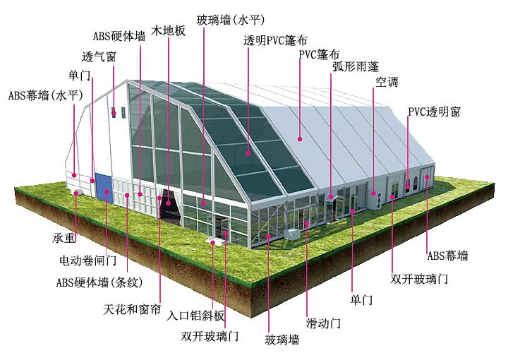 3D效果展示-多拱形篷房002