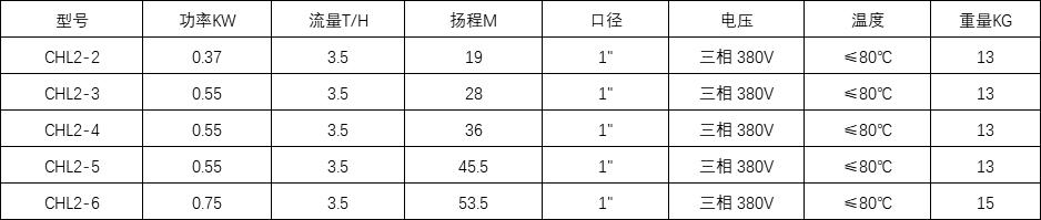 CHL2系列参数表