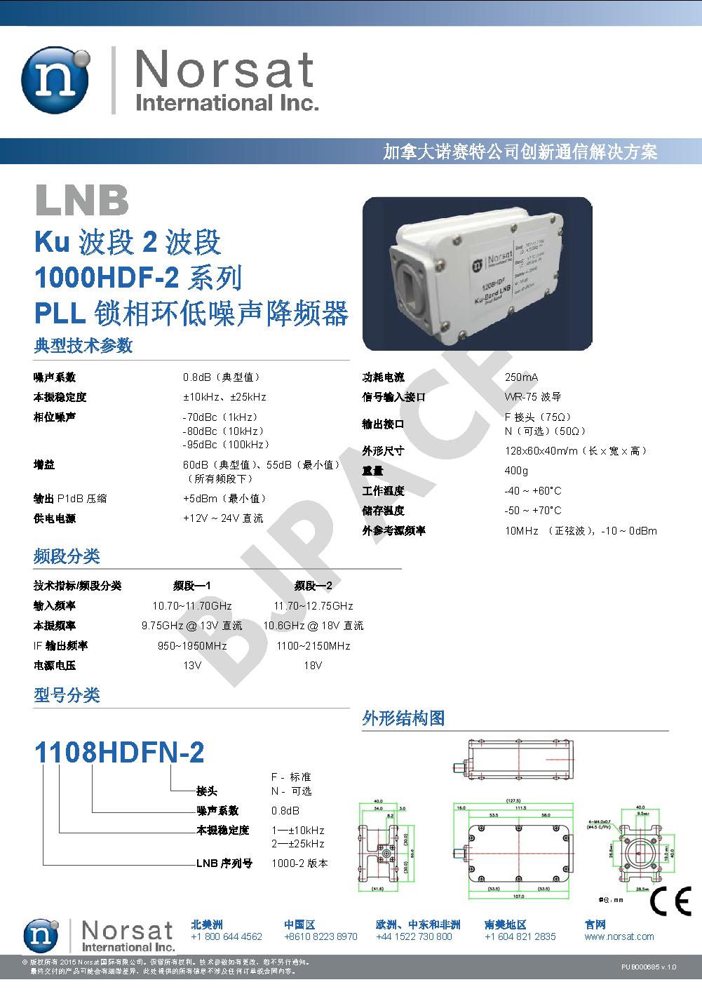 1000HDFN-22波段中文介紹