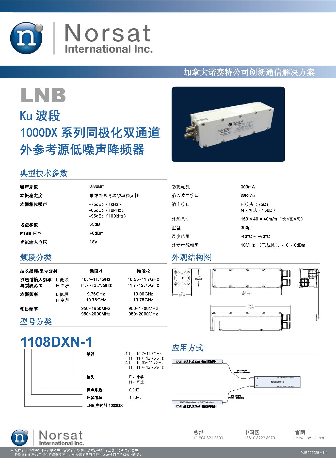 1000DX-1中文介紹
