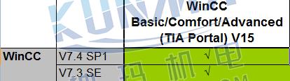 经典WinCC与博途WinCC Professional版本不兼容