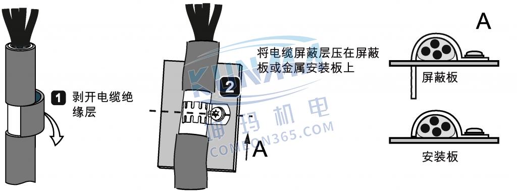 变频器怎么安装符合EMC规范