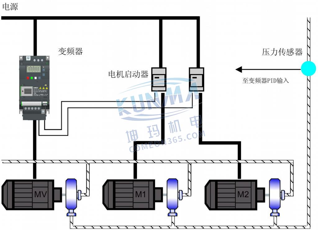 怎么在多泵控制模式下运行变频器