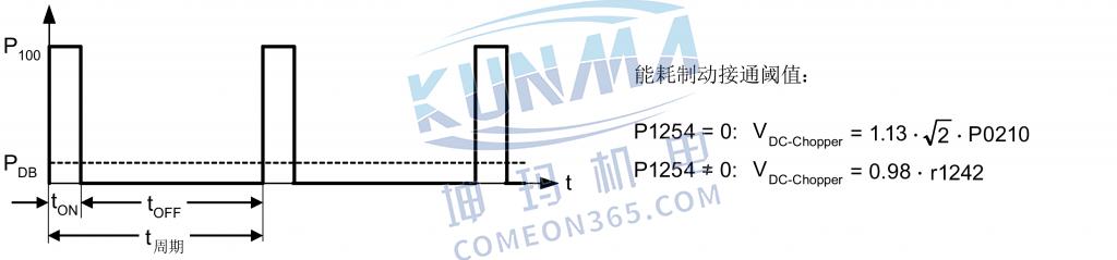 西门子变频器设置制动功能