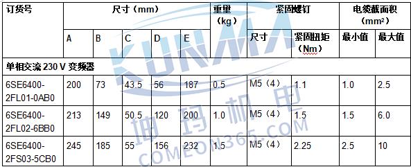 西门子变频器V20外部EMC滤波器等级B