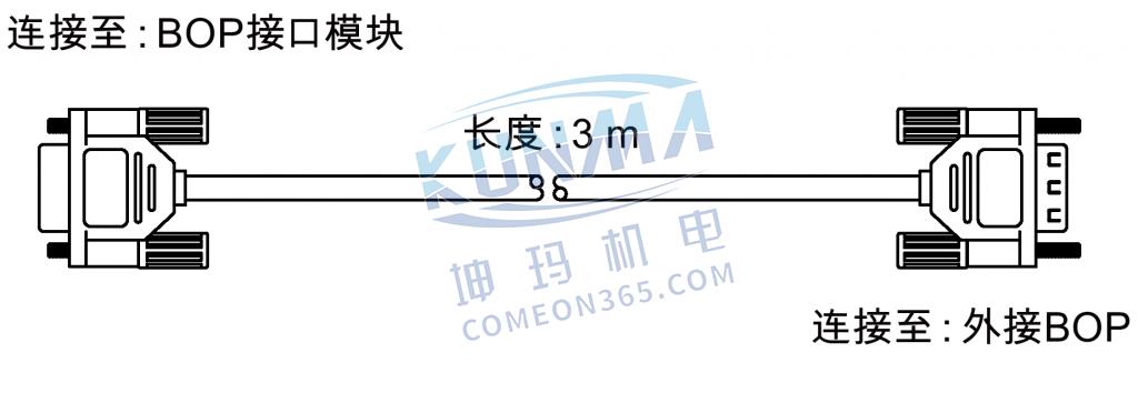 V20连接电缆(外接BOP到BOP接口模块)