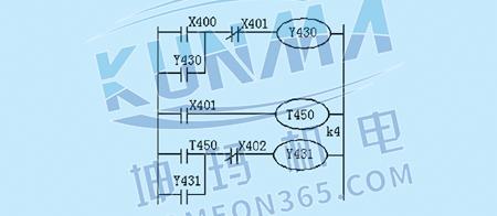 PLC顺序控制设计法怎么编制梯形图?