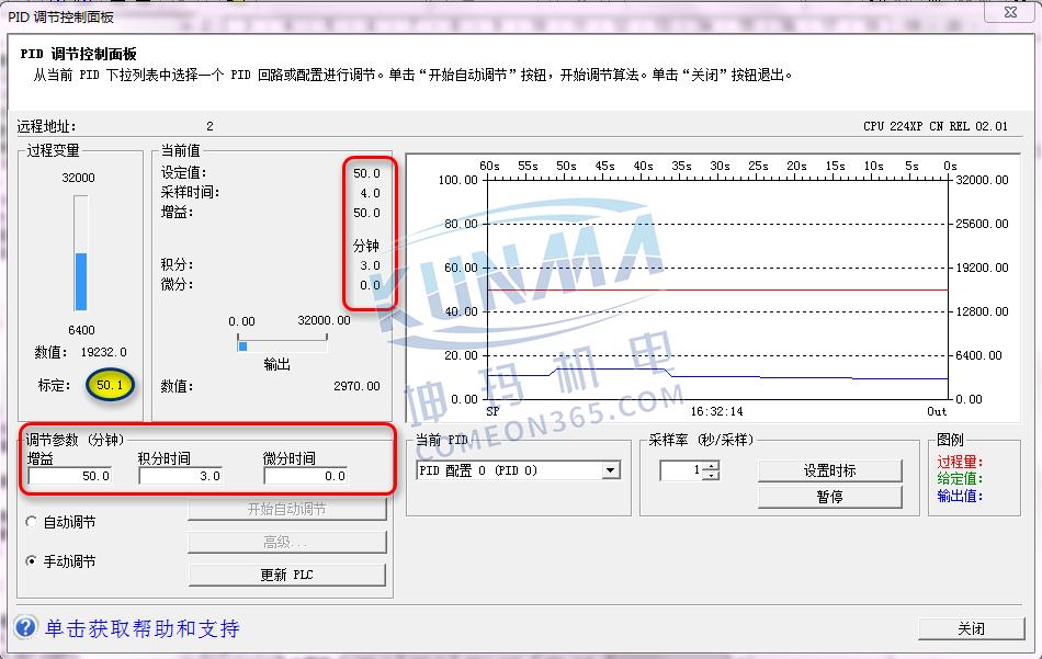 西门子200PLC中什么情况下用PID调节?怎么用PID调节