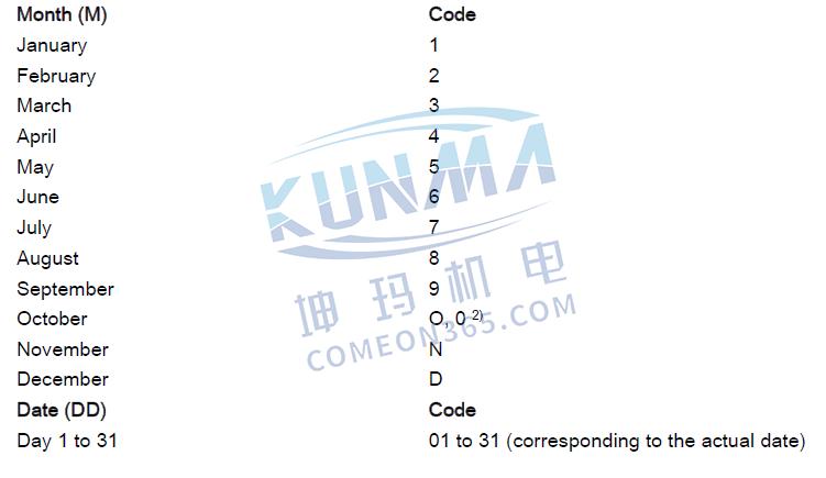 西门子plc如何看生产日期?图片2