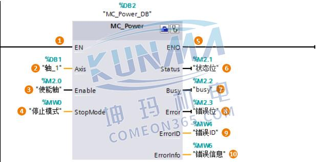 S7-1200运动控制指令MC_Power(启用/禁用轴)图片1