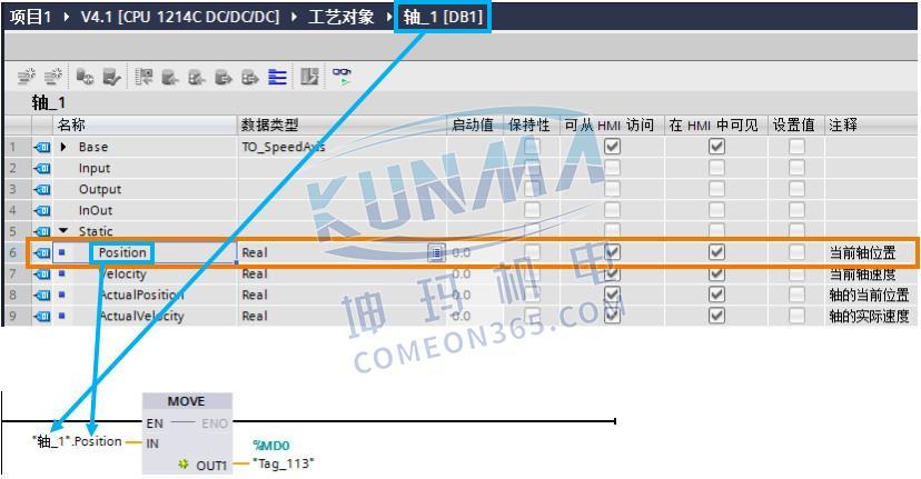 S7-1200运动控制指令简介图片6