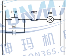 西门子plc1200如何自学?图片4