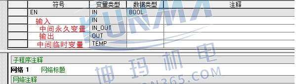 西门子200plc子程序如何编写?图片1