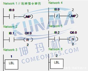西门子plc跳转指令如何使用?图片2