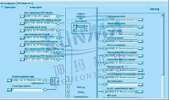 如何用西门子plc控制伺服电机【举例】图片2